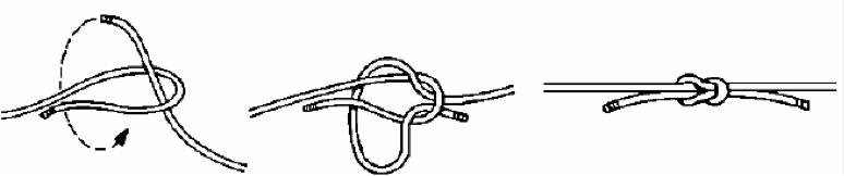 Geraderknoten